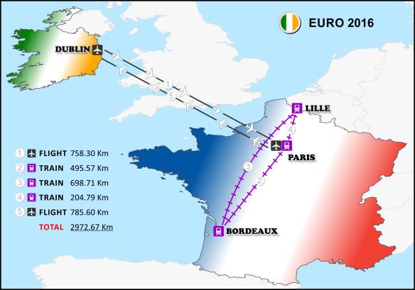 Euro 2016 Travel