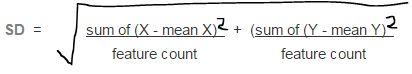 Standard Distance Formula