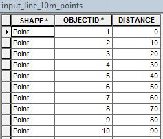 OSGP: Create Points at Specified Distance Interval Along a